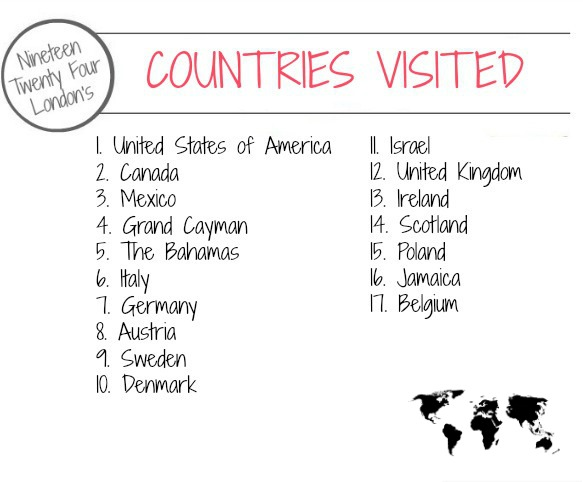 countries-visited
