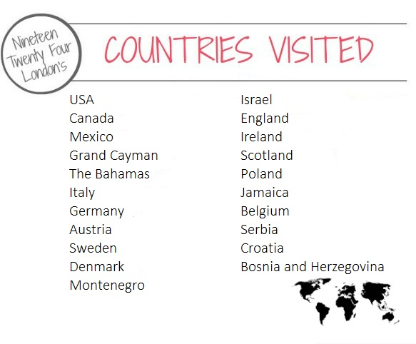 countries-visitedfilled